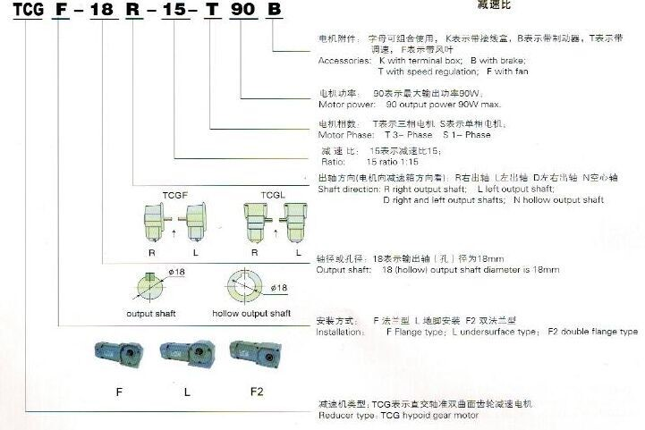 直交軸齒輪減速電機型號表示.jpg