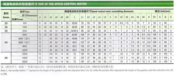 調速電機外形安裝尺寸.jpg