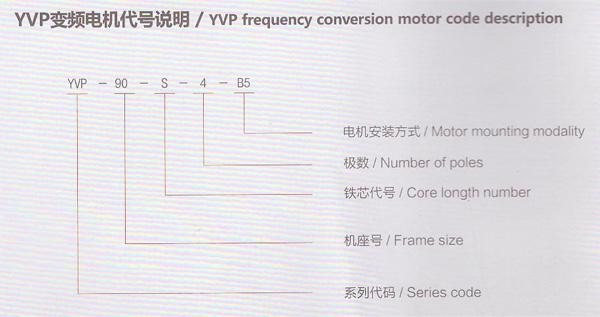 YVP變頻電機型號說明.jpg