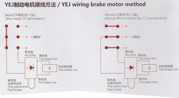 YEJ制動電機接線方法.jpg