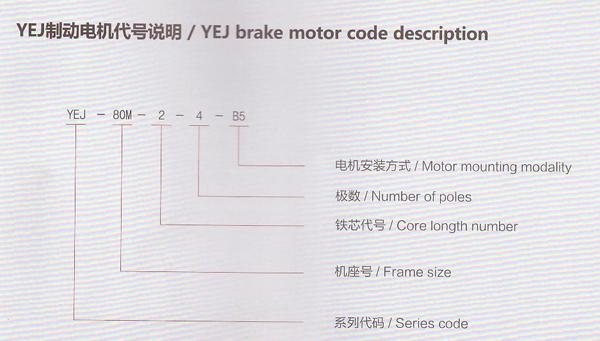 YEJ制動電機型號說明.jpg