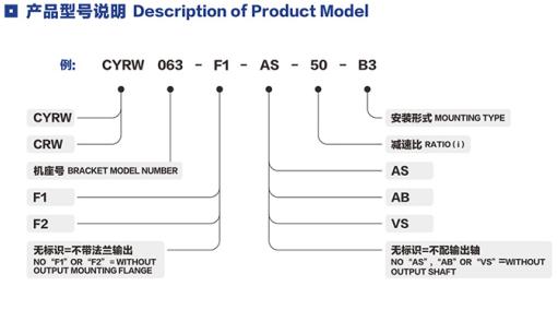 CYRW產品型號.jpg